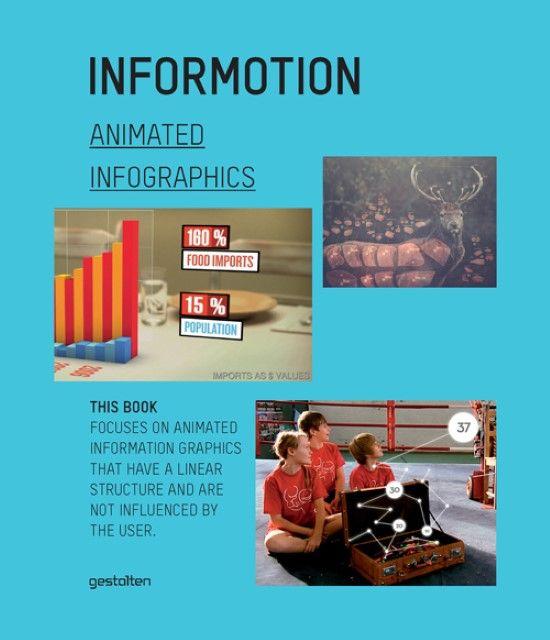 : Informotion